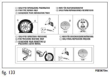fiat panda kit de r paration rapide pneus fix go automatic situations d 39 urgence manuel du. Black Bedroom Furniture Sets. Home Design Ideas