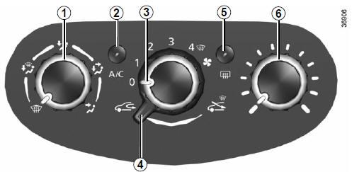 renault twingo chauffage air conditionn manuel votre confort manuel du conducteur renault. Black Bedroom Furniture Sets. Home Design Ideas