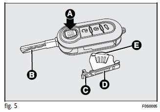 fiat 500 remplacement de la pile de t l commande les cl s connaissance du v hicule manuel. Black Bedroom Furniture Sets. Home Design Ideas