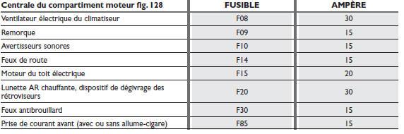 Fiat Punto Fuse Box Cigarette Lighter : Fiat pop fuse box layout bmw wiring diagram