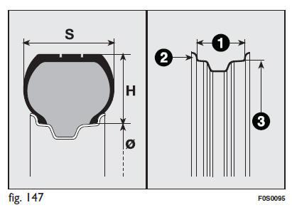indices vitesses pneus